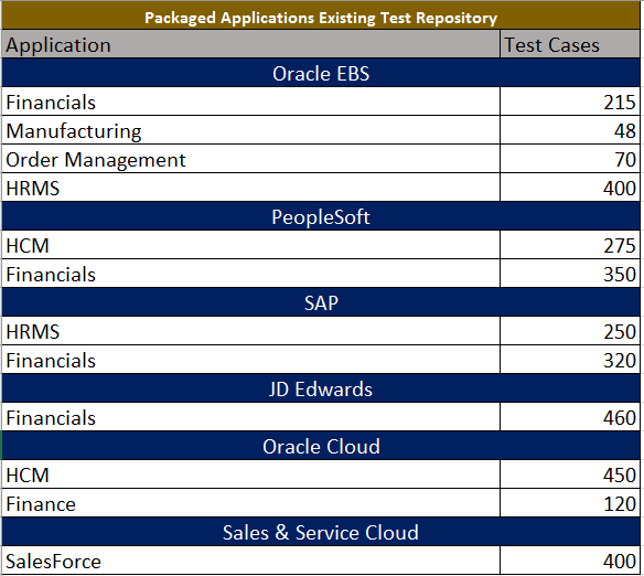 Fa Tables In Oracle Fusion
